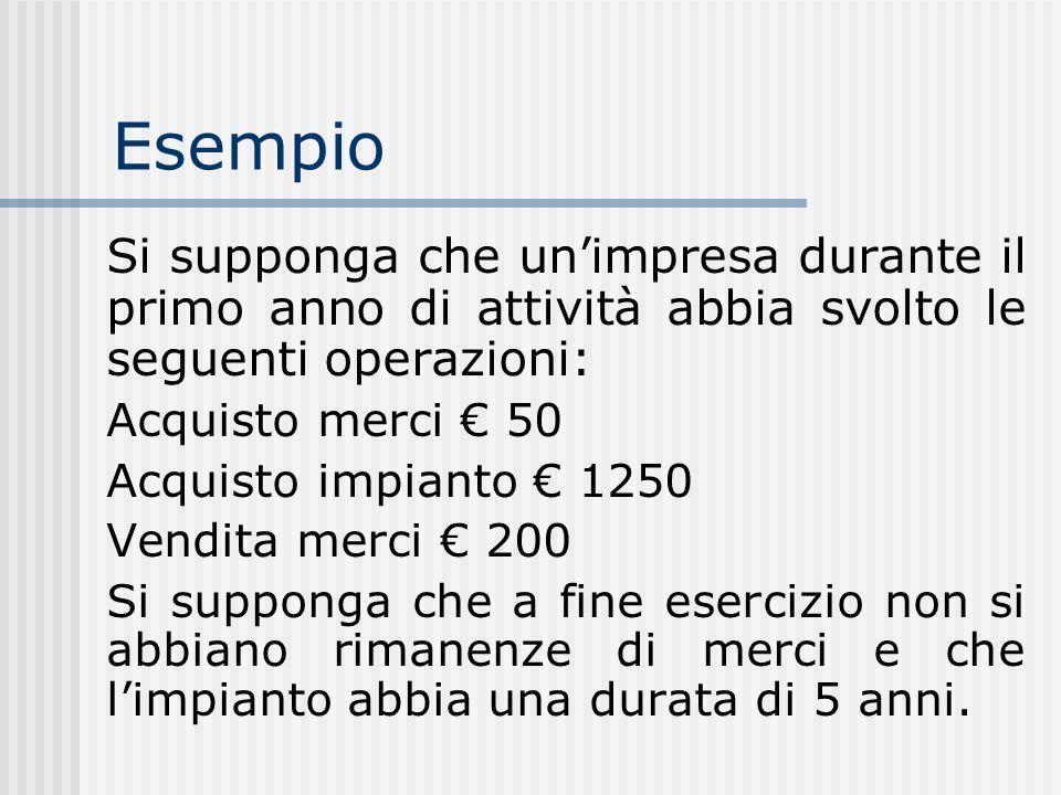 Esempio Si supponga che un'impresa durante il primo anno di attività abbia svolto le seguenti operazioni: