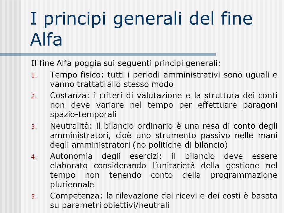 I principi generali del fine Alfa