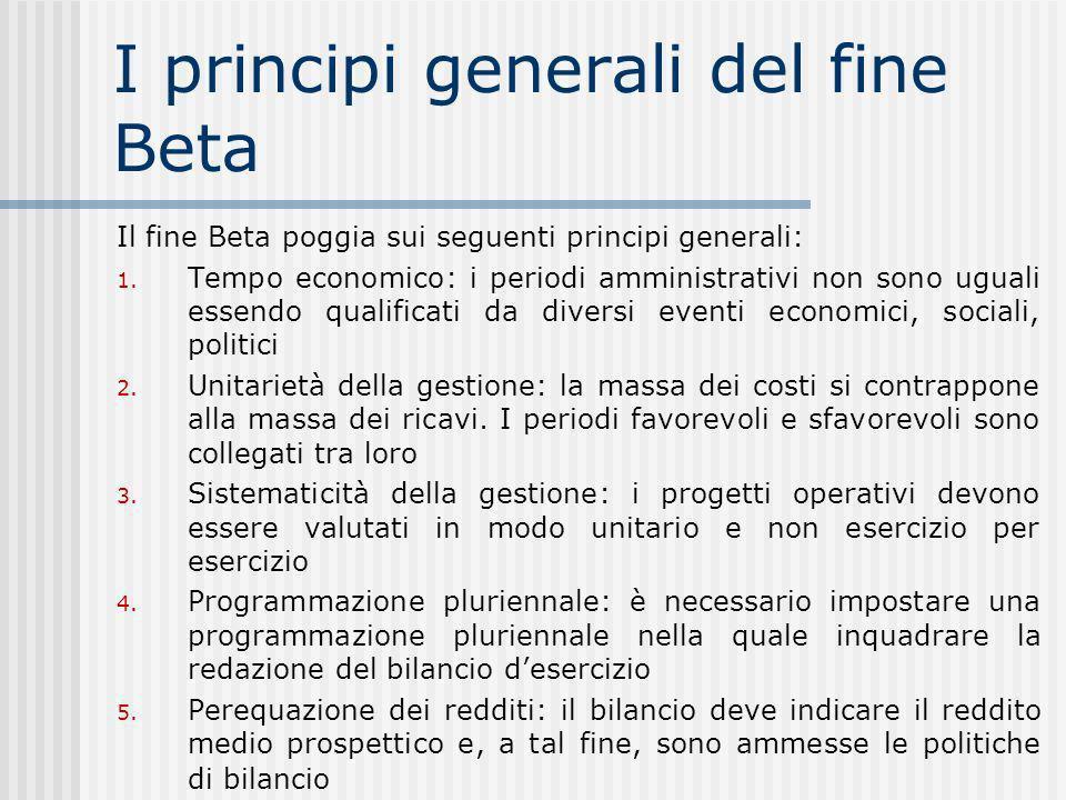 I principi generali del fine Beta