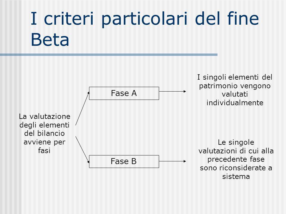 I criteri particolari del fine Beta