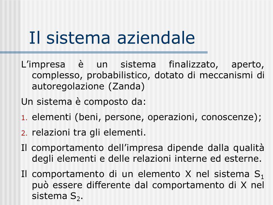 Il sistema aziendale L'impresa è un sistema finalizzato, aperto, complesso, probabilistico, dotato di meccanismi di autoregolazione (Zanda)