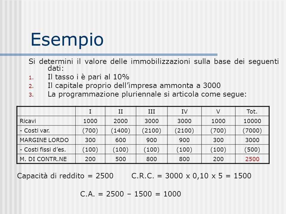 Esempio Si determini il valore delle immobilizzazioni sulla base dei seguenti dati: Il tasso i è pari al 10%