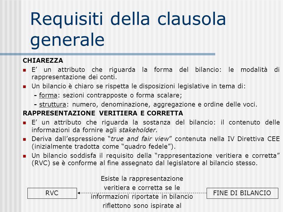 Requisiti della clausola generale