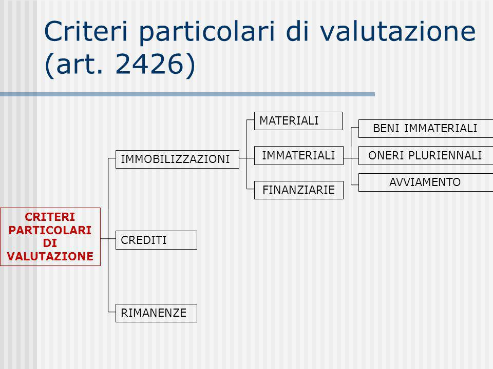 Criteri particolari di valutazione (art. 2426)