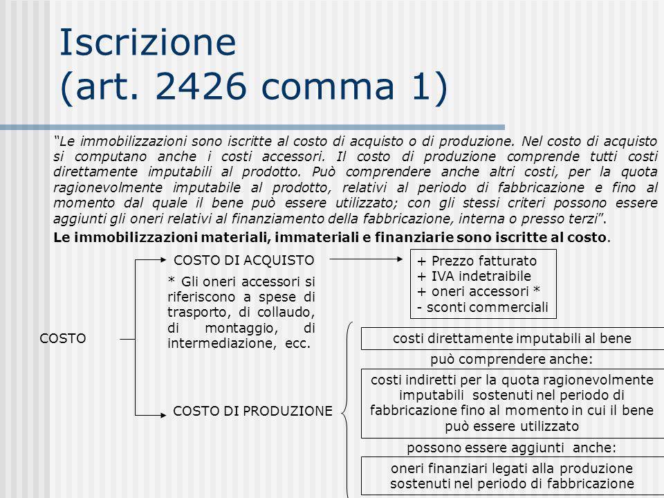 Iscrizione (art. 2426 comma 1)