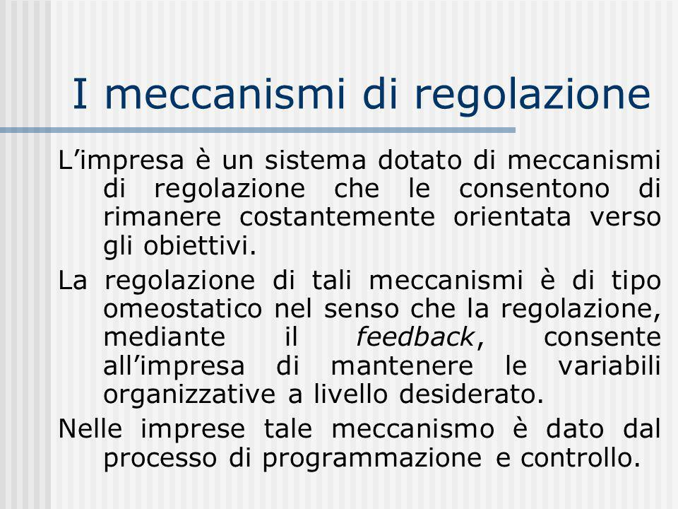 I meccanismi di regolazione