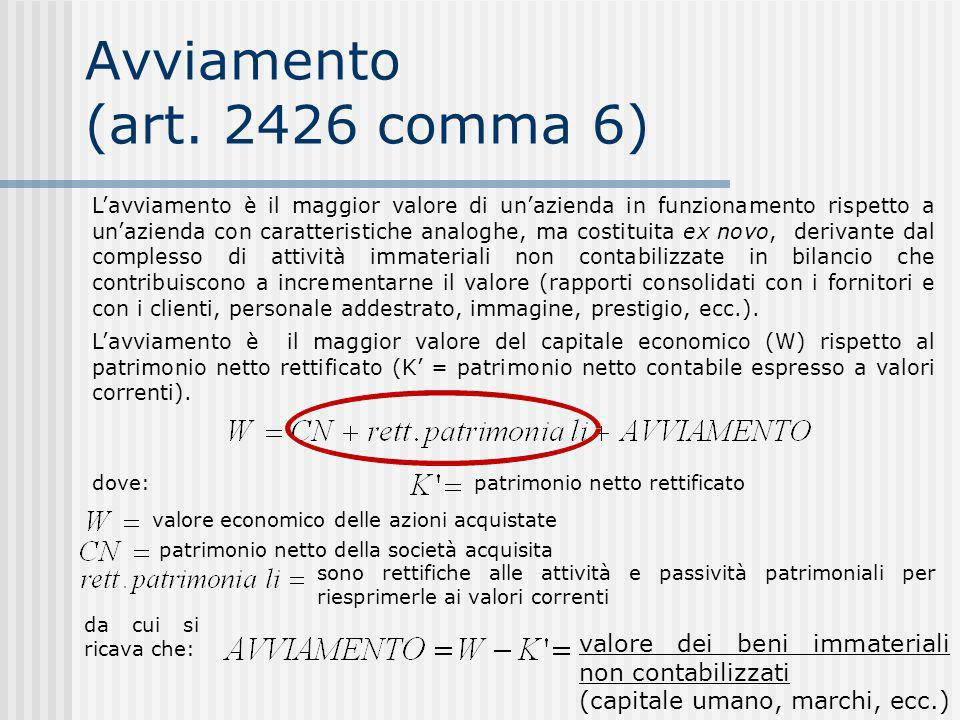 Avviamento (art. 2426 comma 6)