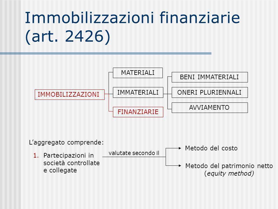 Immobilizzazioni finanziarie (art. 2426)
