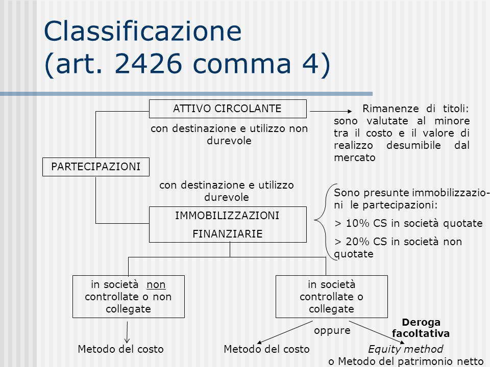 Classificazione (art. 2426 comma 4)