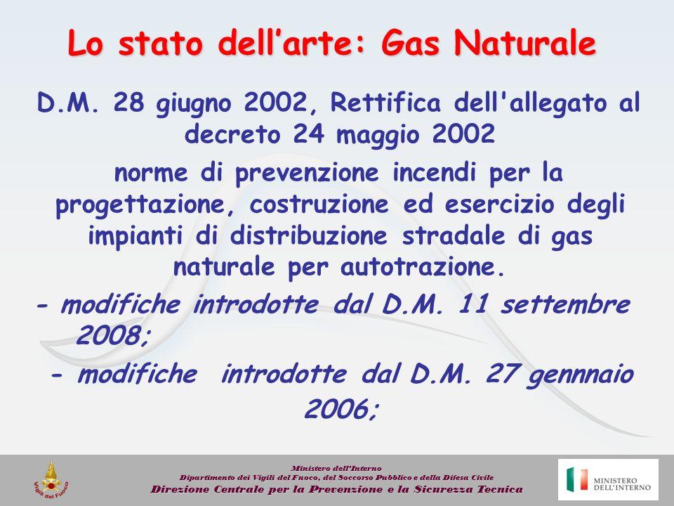 Lo stato dell'arte: Gas Naturale