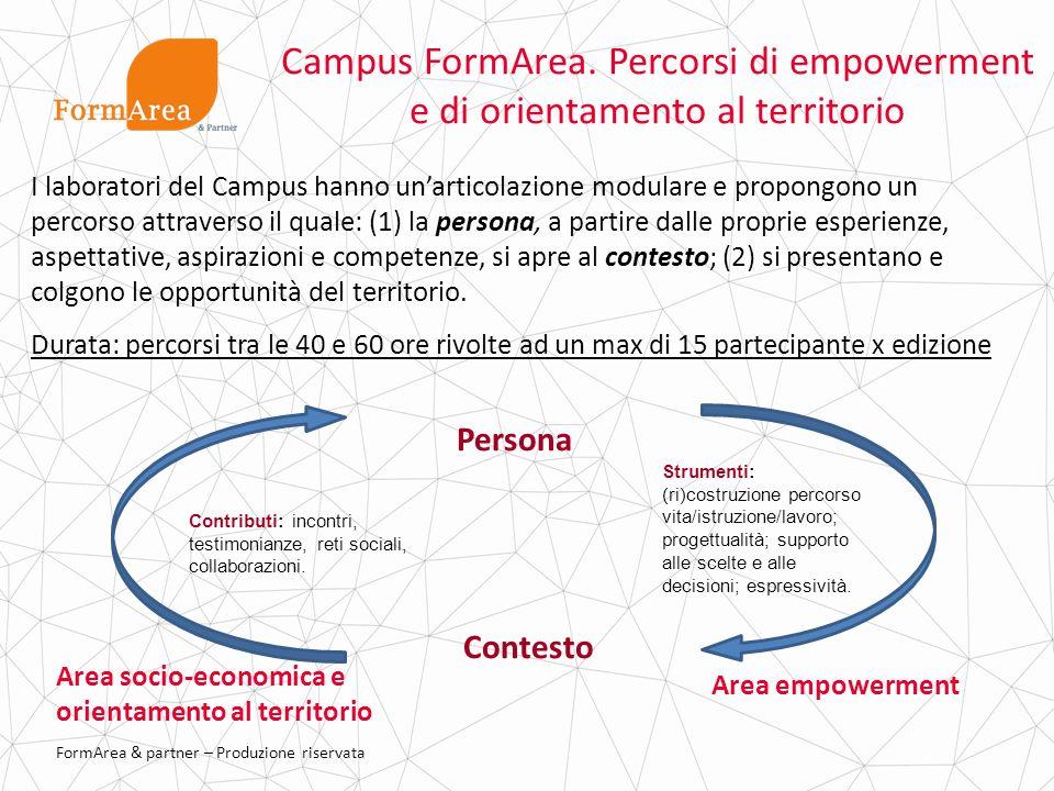Campus FormArea. Percorsi di empowerment e di orientamento al territorio