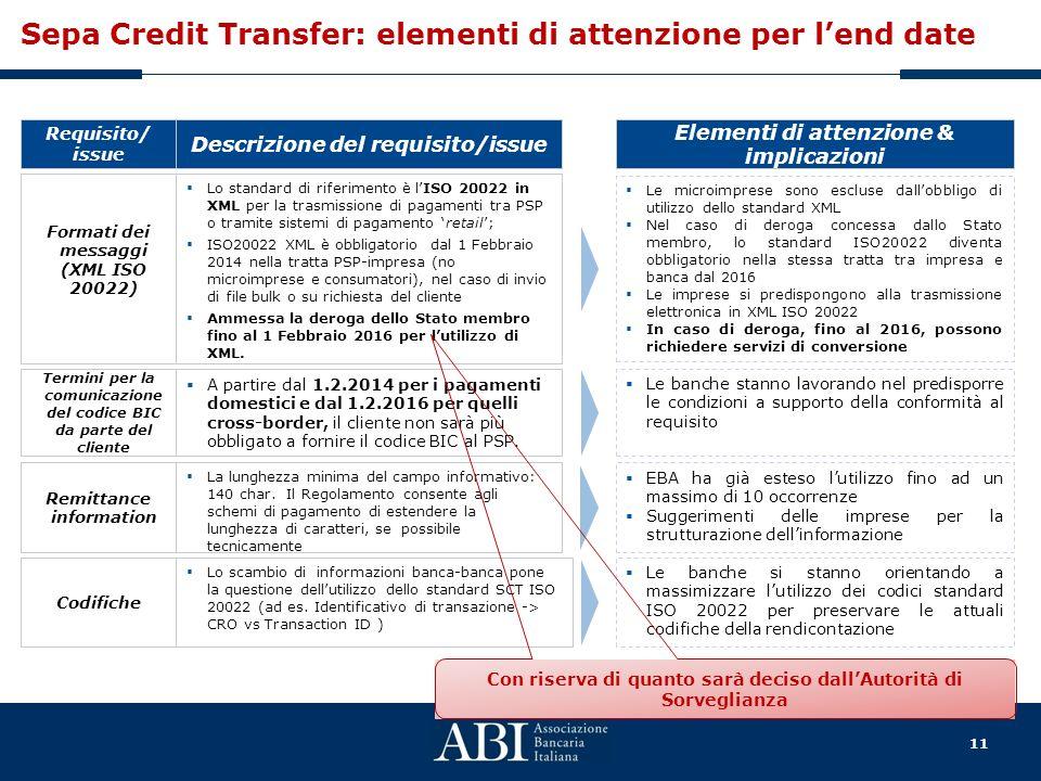 Sepa Credit Transfer: elementi di attenzione per l'end date