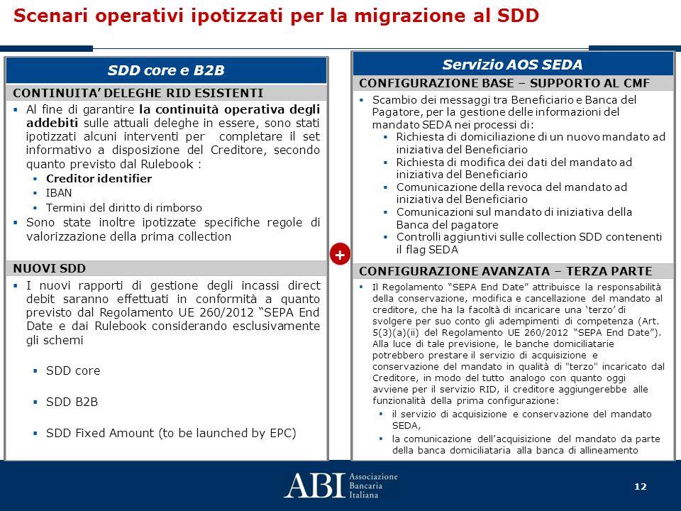 Scenari operativi ipotizzati per la migrazione al SDD