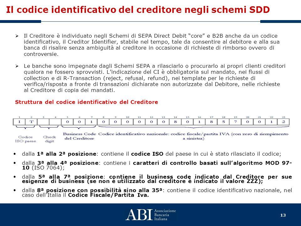 Il codice identificativo del creditore negli schemi SDD