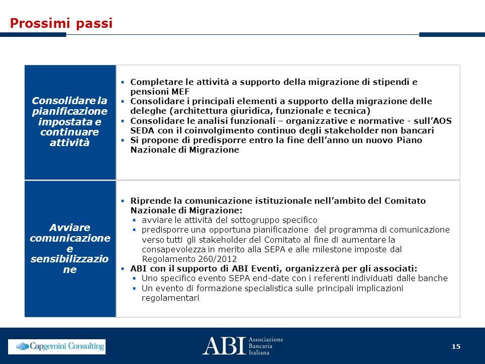 Prossimi passi Completare le attività a supporto della migrazione di stipendi e pensioni MEF.