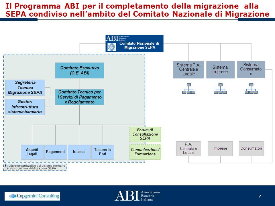 Il Programma ABI per il completamento della migrazione alla SEPA condiviso nell'ambito del Comitato Nazionale di Migrazione