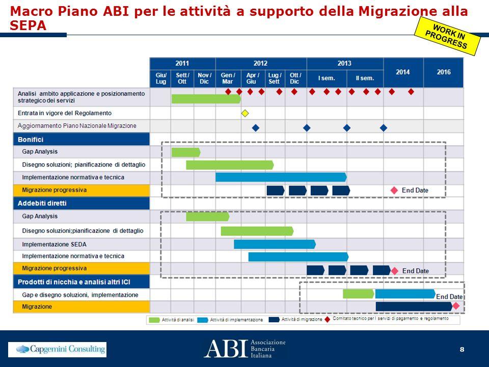 Macro Piano ABI per le attività a supporto della Migrazione alla SEPA