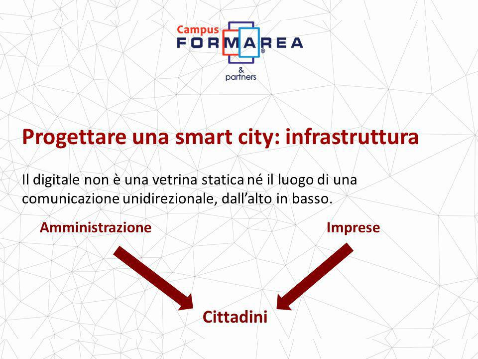 Progettare una smart city: infrastruttura
