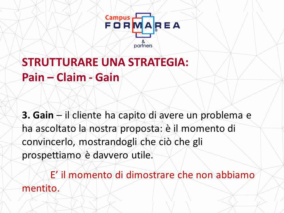 STRUTTURARE UNA STRATEGIA: Pain – Claim - Gain