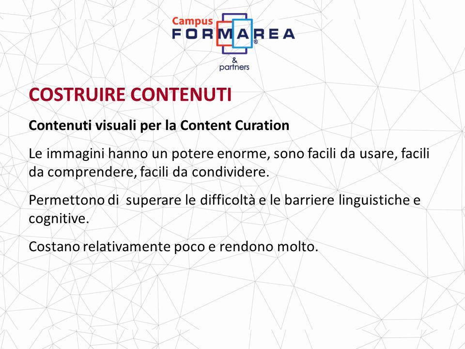 COSTRUIRE CONTENUTI Contenuti visuali per la Content Curation
