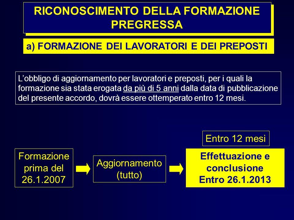 RICONOSCIMENTO DELLA FORMAZIONE PREGRESSA Effettuazione e conclusione