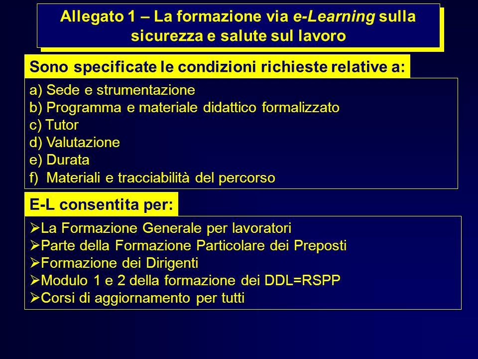 Sono specificate le condizioni richieste relative a:
