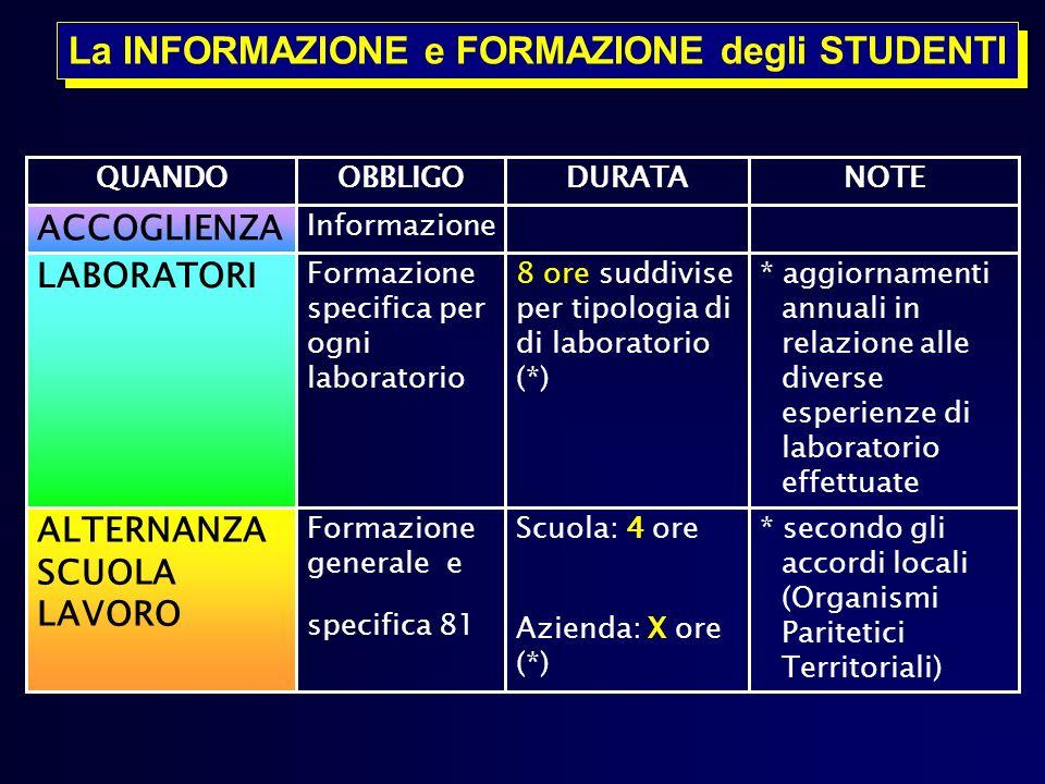 La INFORMAZIONE e FORMAZIONE degli STUDENTI