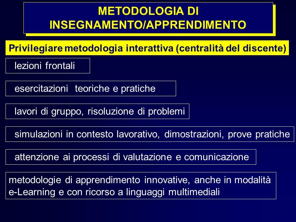 METODOLOGIA DI INSEGNAMENTO/APPRENDIMENTO