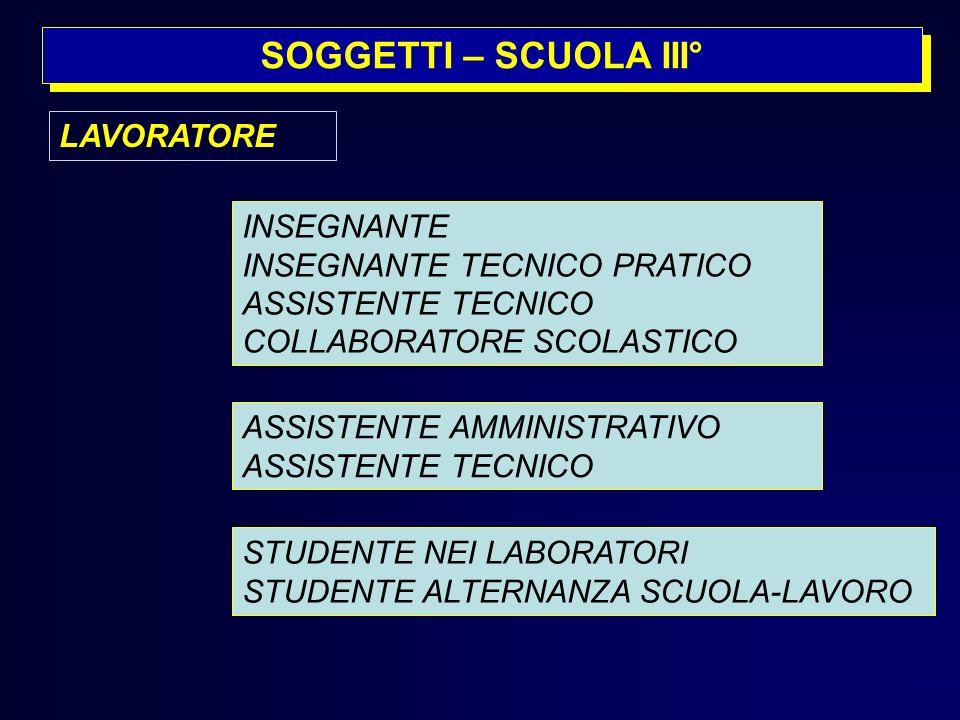 SOGGETTI – SCUOLA III° LAVORATORE INSEGNANTE