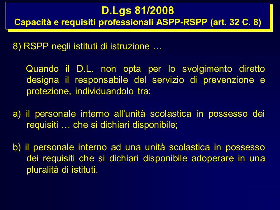 Capacità e requisiti professionali ASPP-RSPP (art. 32 C. 8)