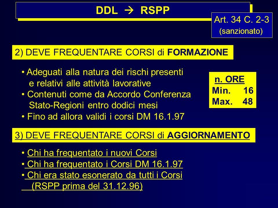 DDL  RSPP Art. 34 C. 2-3 2) DEVE FREQUENTARE CORSI di FORMAZIONE