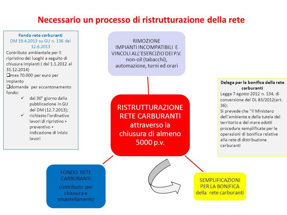 Necessario un processo di ristrutturazione della rete