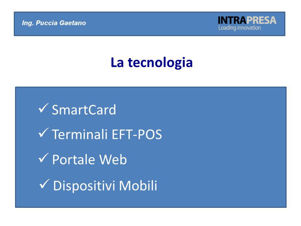 La tecnologia SmartCard Terminali EFT-POS Portale Web