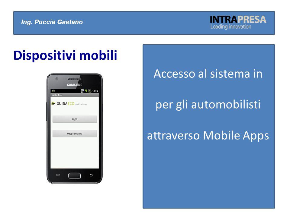 Accesso al sistema in per gli automobilisti attraverso Mobile Apps