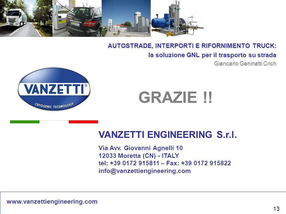GRAZIE !! VANZETTI ENGINEERING S.r.l.