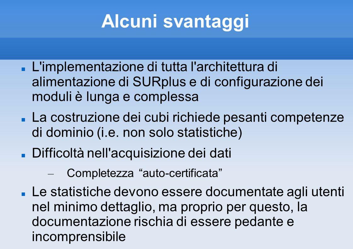 Alcuni svantaggi L implementazione di tutta l architettura di alimentazione di SURplus e di configurazione dei moduli è lunga e complessa.