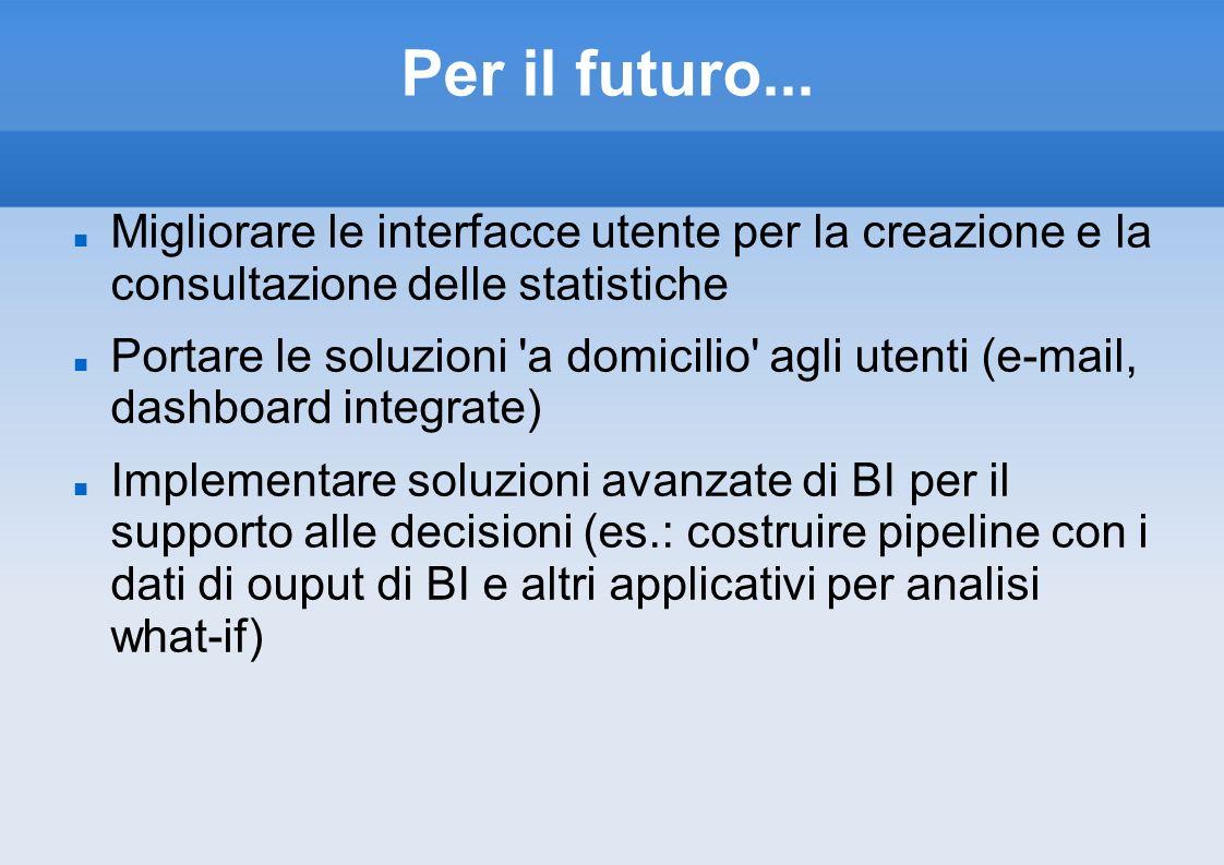 Per il futuro... Migliorare le interfacce utente per la creazione e la consultazione delle statistiche.
