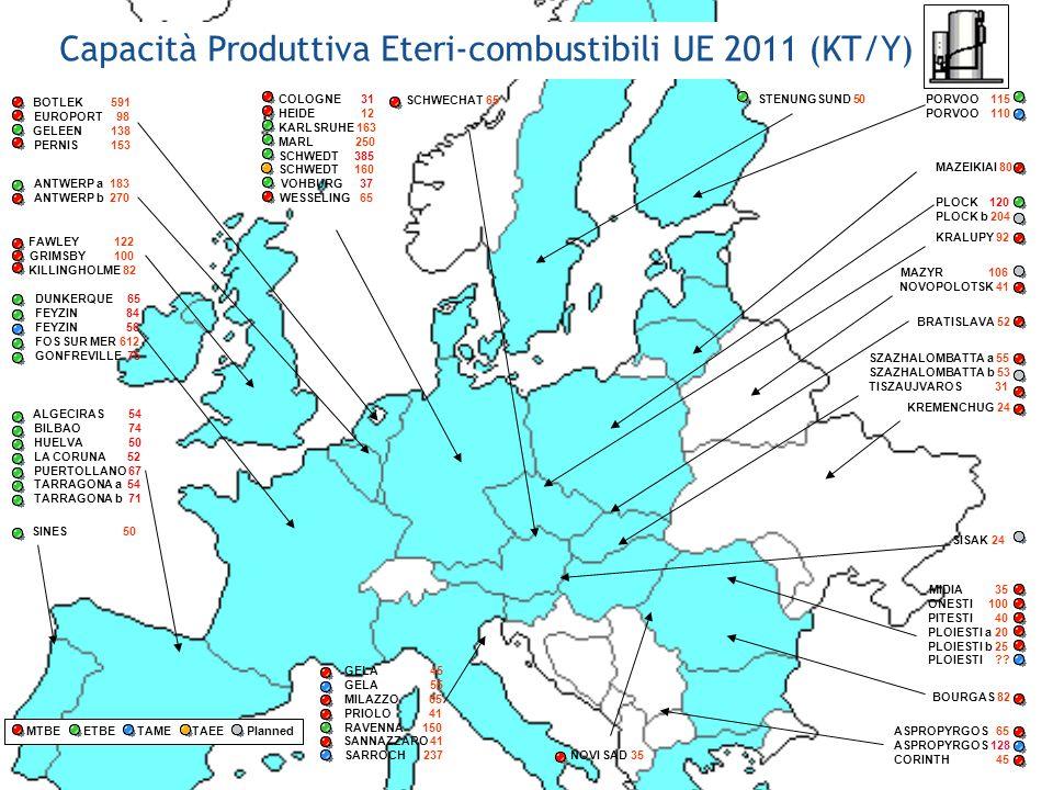 Capacità Produttiva Eteri-combustibili UE 2011 (KT/Y)