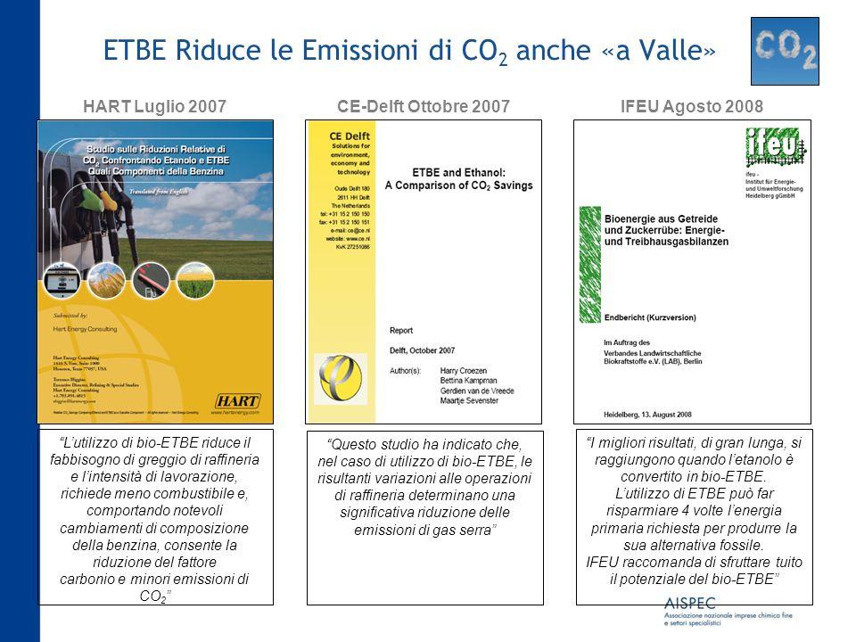 ETBE Riduce le Emissioni di CO2 anche «a Valle»