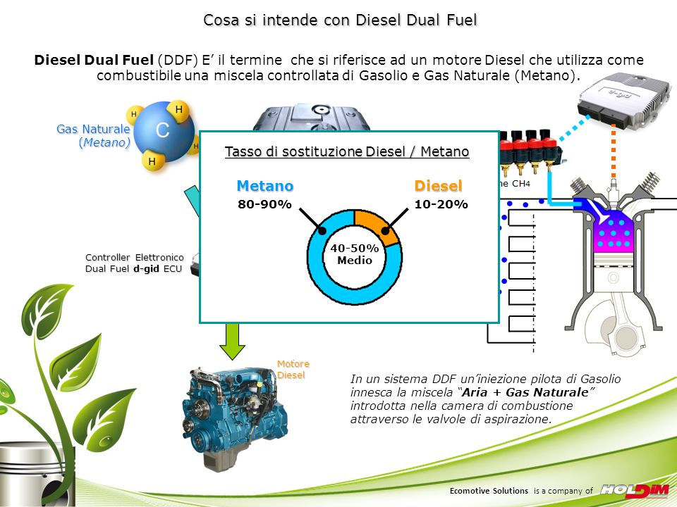 Cosa si intende con Diesel Dual Fuel