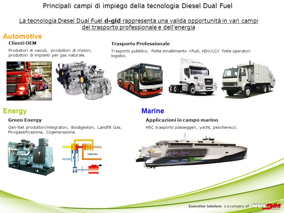 Automotive Energy Marine