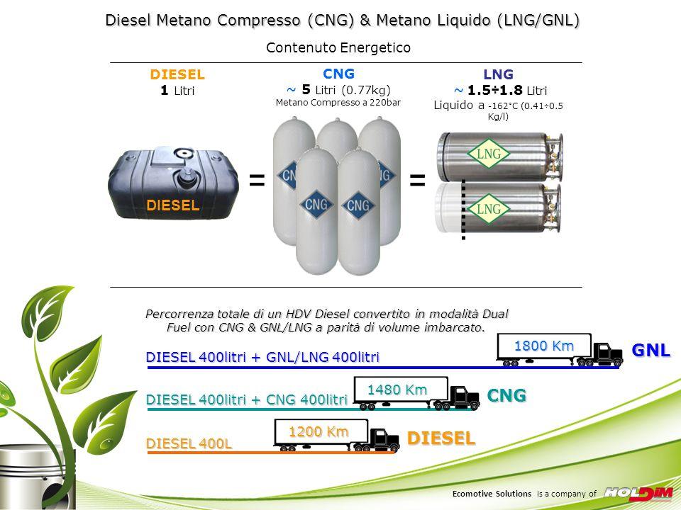 Diesel Metano Compresso (CNG) & Metano Liquido (LNG/GNL)