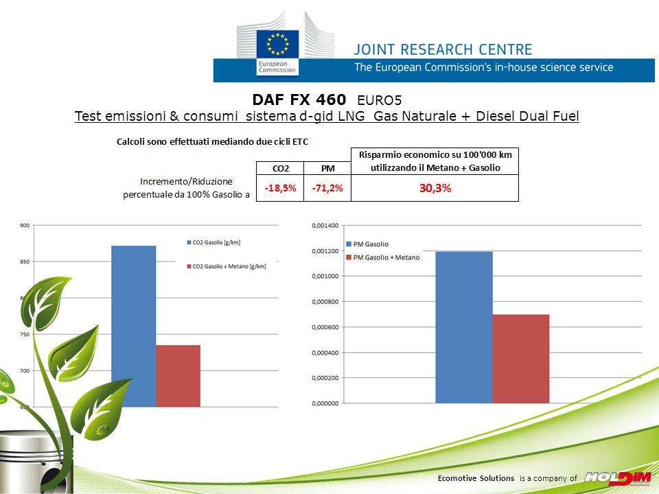 DAF FX 460 EURO5 Test emissioni & consumi sistema d-gid LNG Gas Naturale + Diesel Dual Fuel