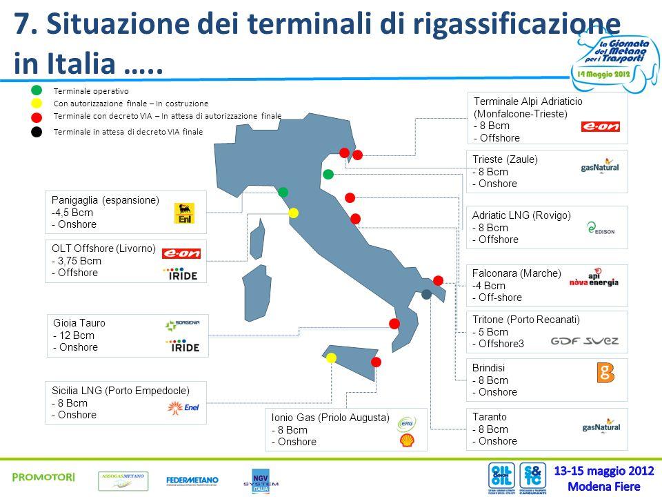 7. Situazione dei terminali di rigassificazione in Italia …..