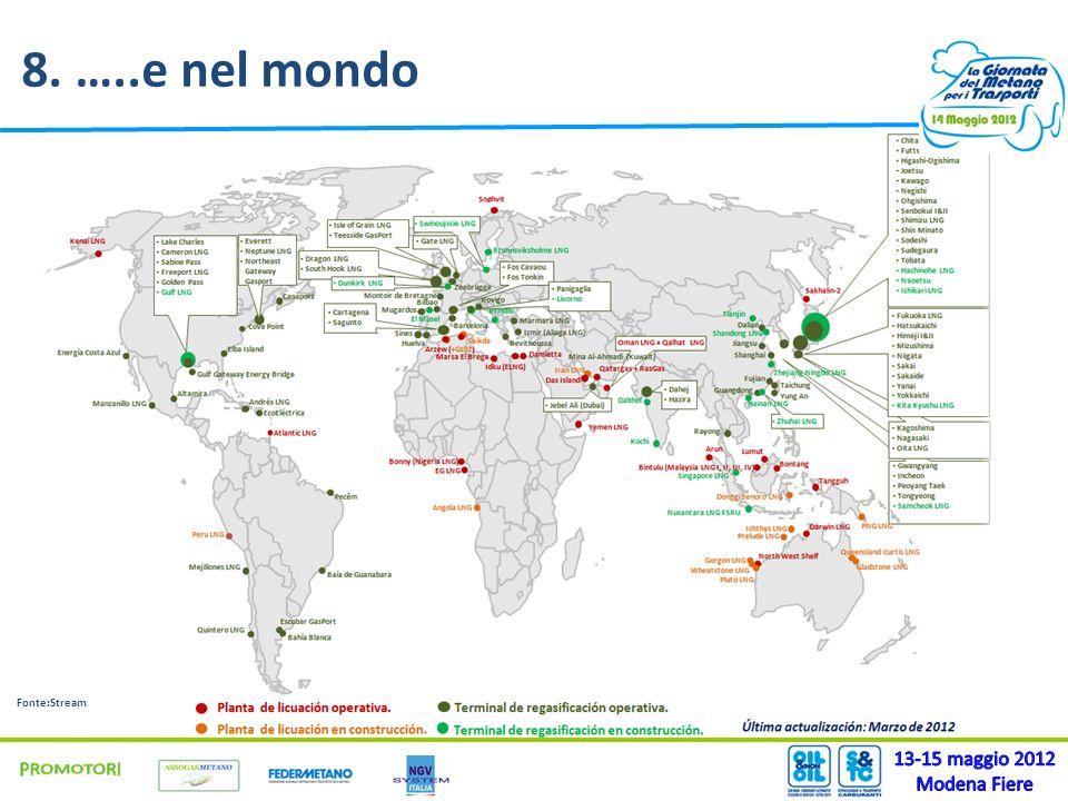 8. …..e nel mondo 13-15 maggio 2012 PROMOTORI Modena Fiere