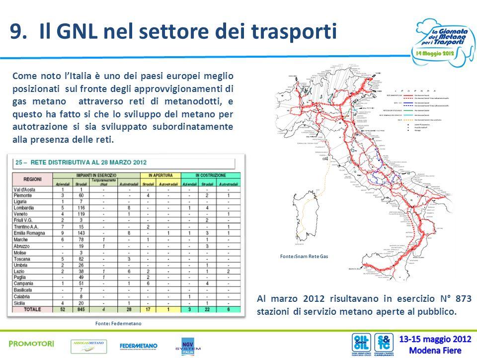 9. Il GNL nel settore dei trasporti