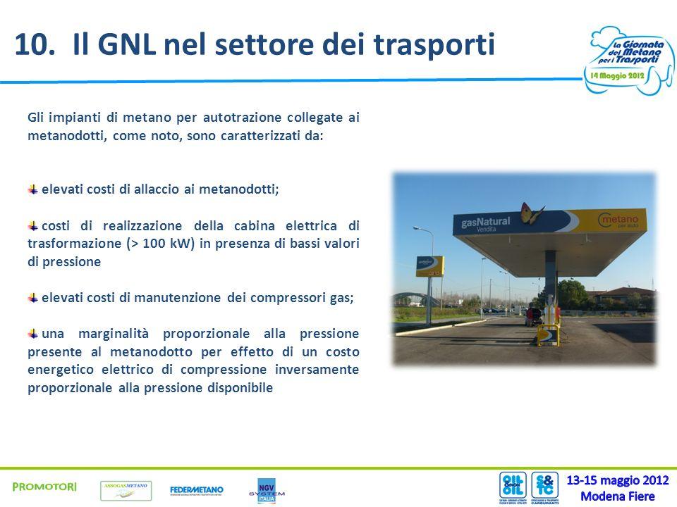 10. Il GNL nel settore dei trasporti