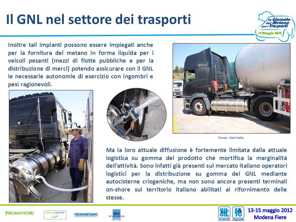 Il GNL nel settore dei trasporti