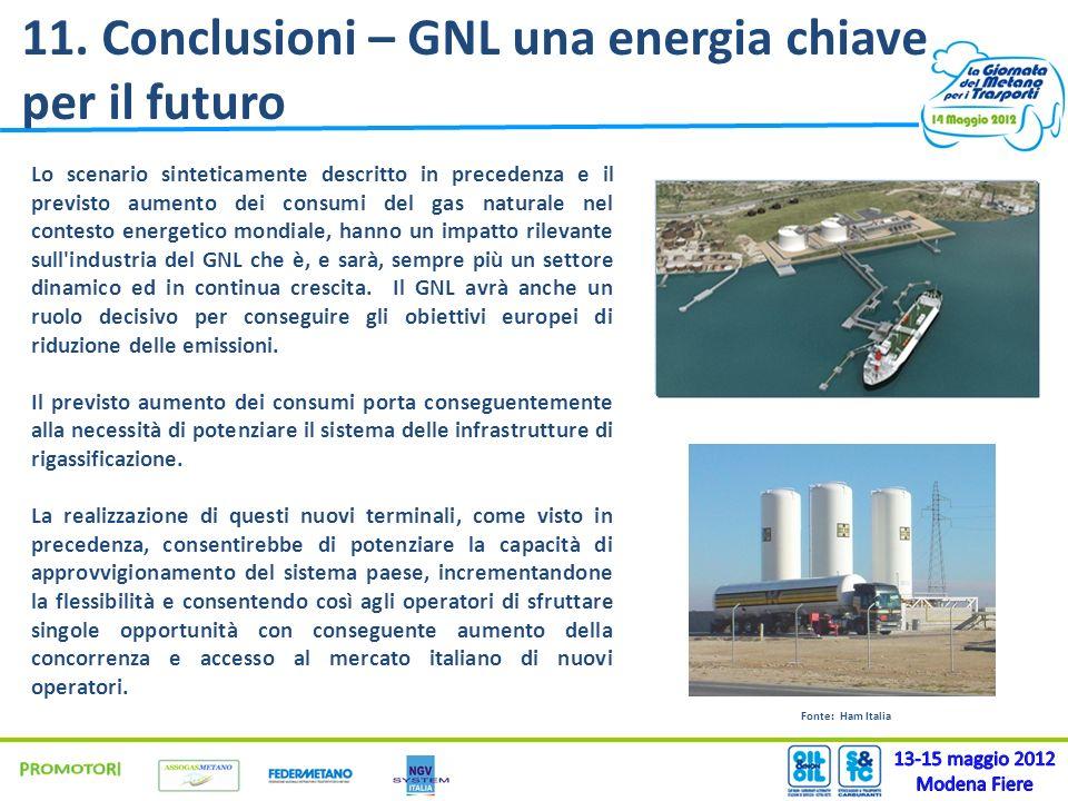 11. Conclusioni – GNL una energia chiave per il futuro