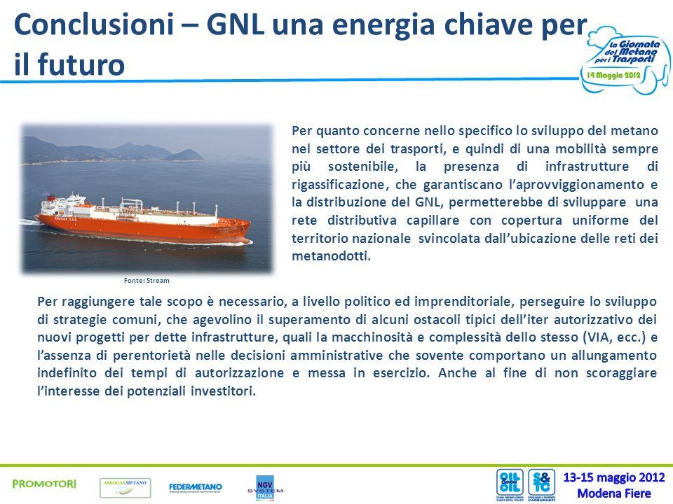 Conclusioni – GNL una energia chiave per il futuro